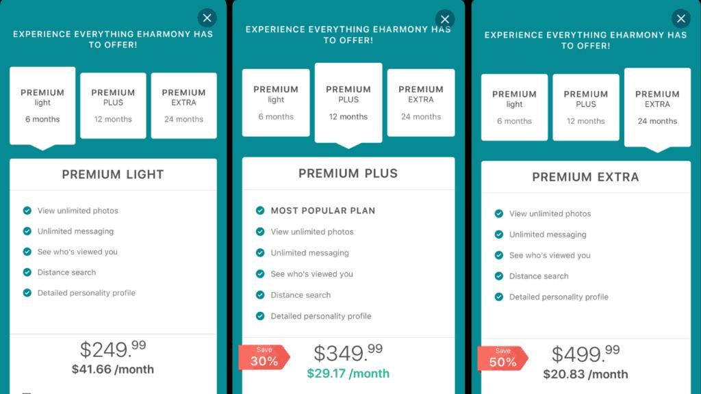 Cost of eHarmony